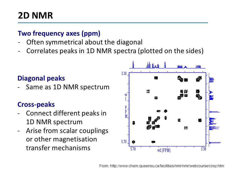 2D NMR Two frequency axes (ppm) Often symmetrical about the diagonal