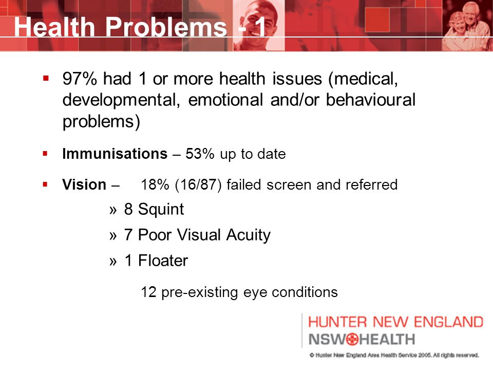 Health Problems - 1 97% had 1 or more health issues (medical, developmental, emotional and/or behavioural problems)