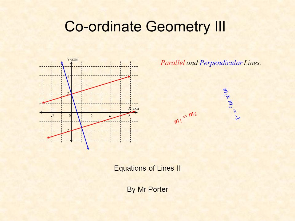 Co-ordinate Geometry III