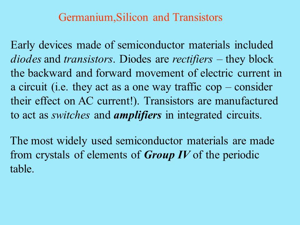 Germanium,Silicon and Transistors