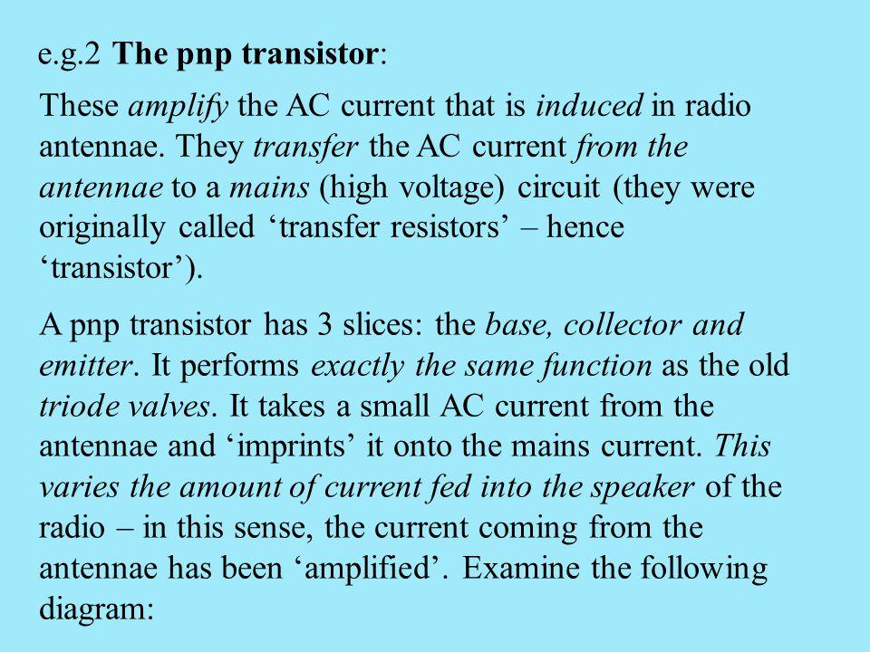 e.g.2 The pnp transistor: