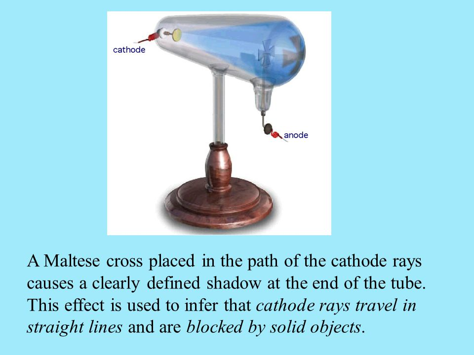 A Maltese cross placed in the path of the cathode rays causes a clearly defined shadow at the end of the tube.