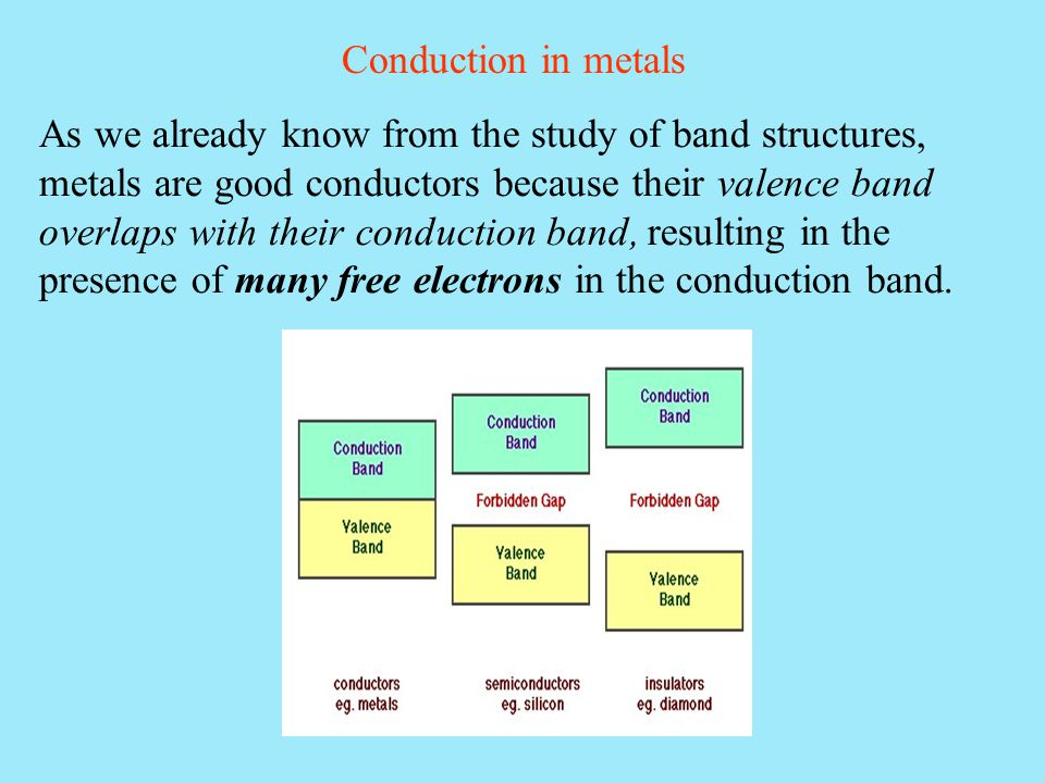 Conduction in metals