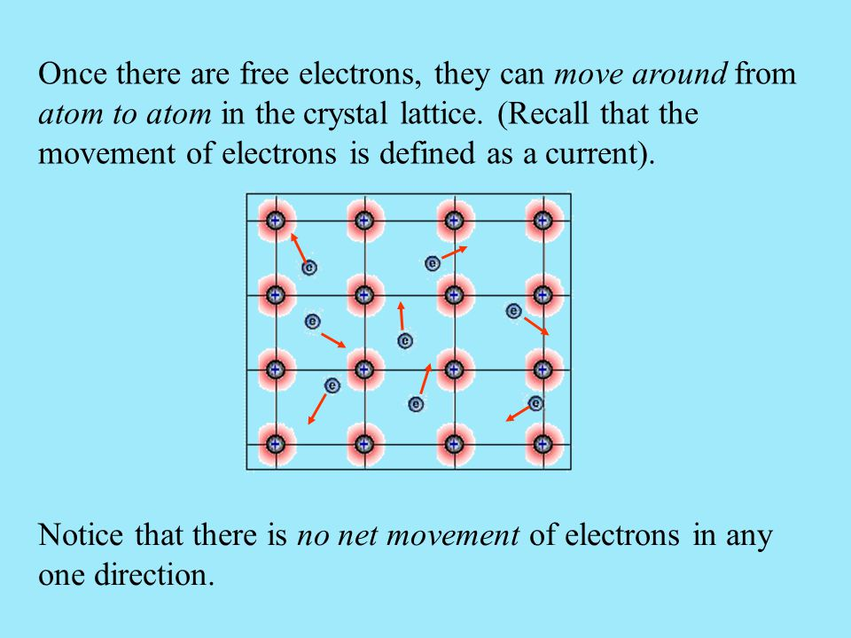 Once there are free electrons, they can move around from atom to atom in the crystal lattice. (Recall that the movement of electrons is defined as a current).