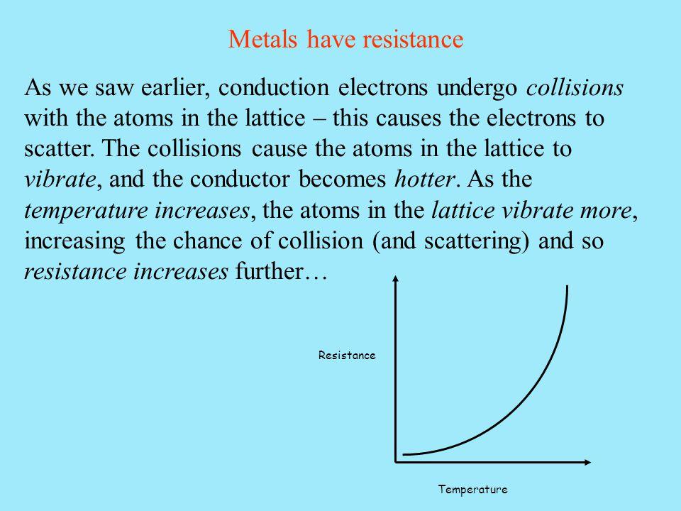 Metals have resistance