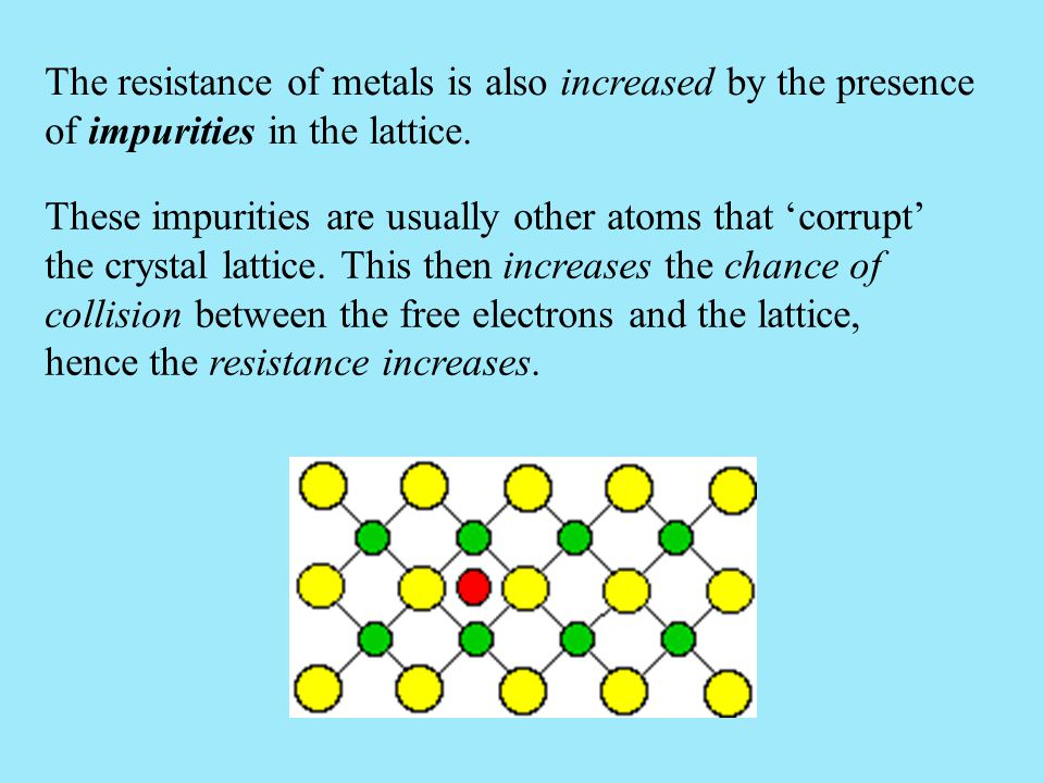 The resistance of metals is also increased by the presence of impurities in the lattice.