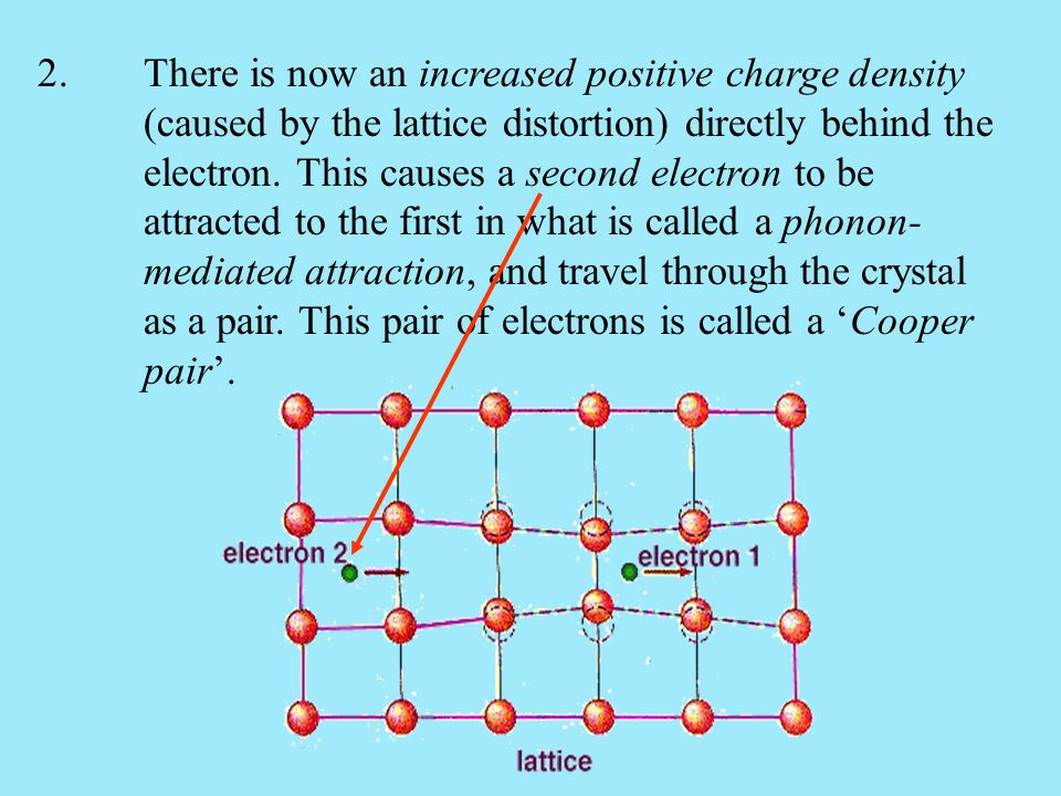 2. There is now an increased positive charge density