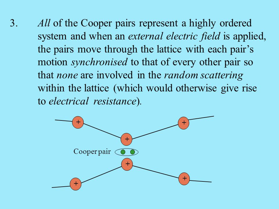 3. All of the Cooper pairs represent a highly ordered