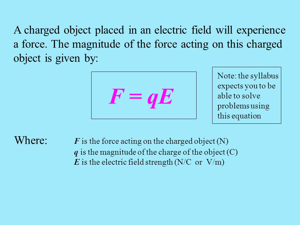 A charged object placed in an electric field will experience a force