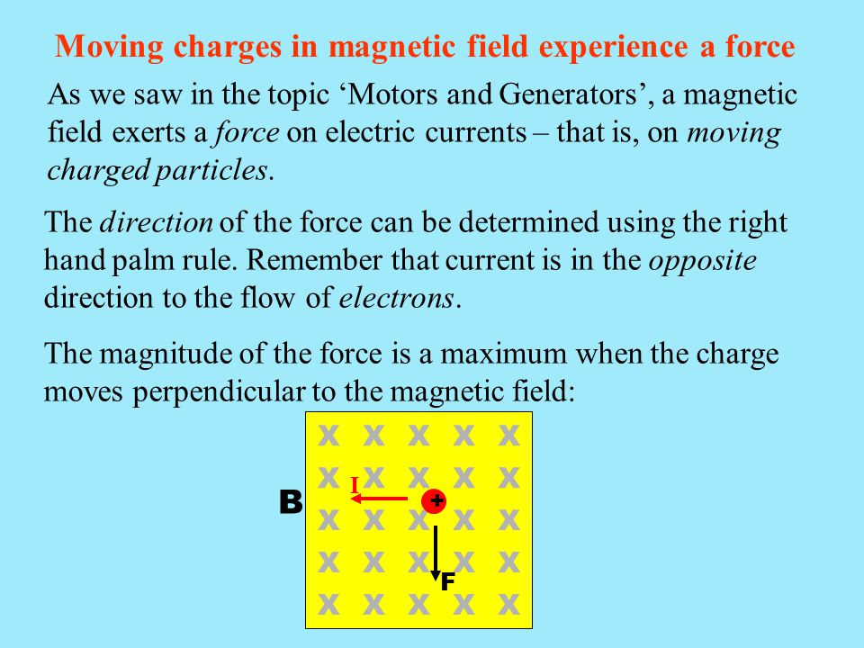 Moving charges in magnetic field experience a force