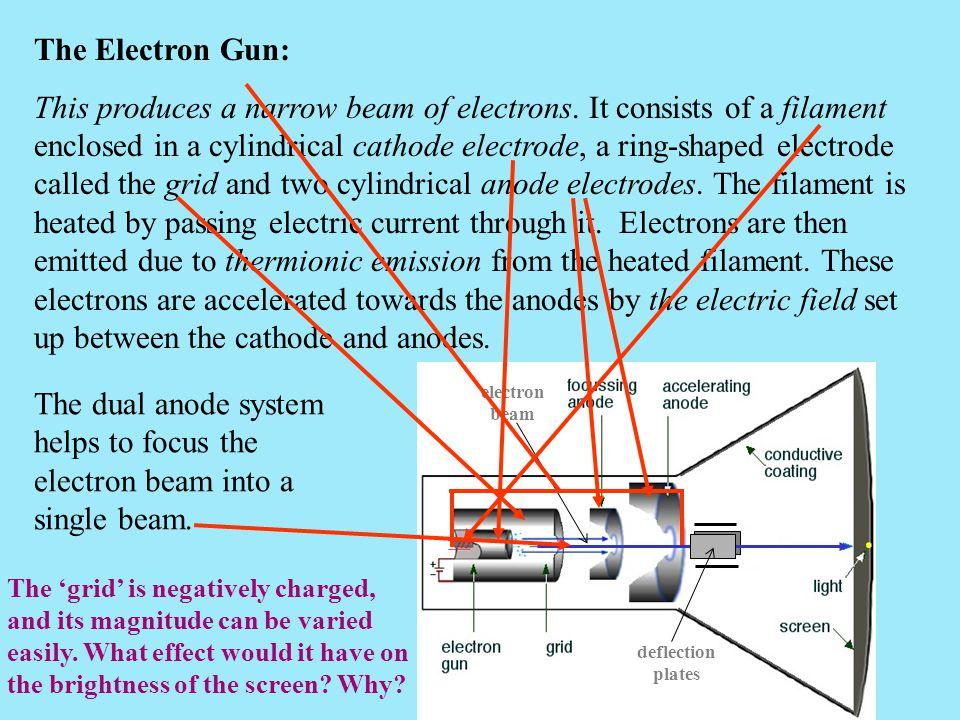 The Electron Gun: