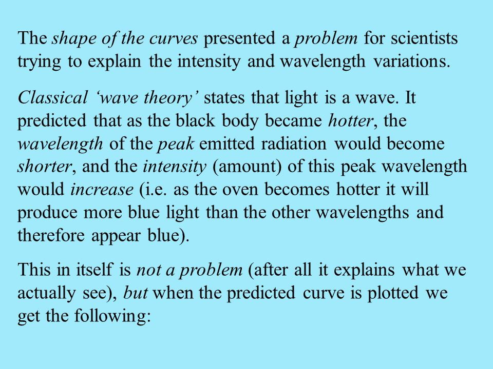 The shape of the curves presented a problem for scientists trying to explain the intensity and wavelength variations.
