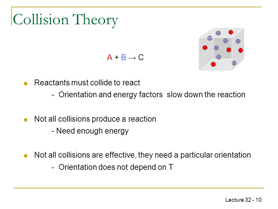 Collision Theory A + B → C Reactants must collide to react