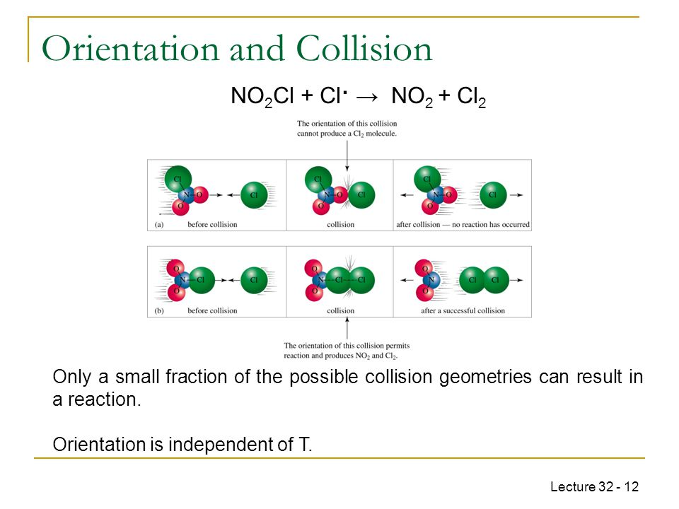 Orientation and Collision