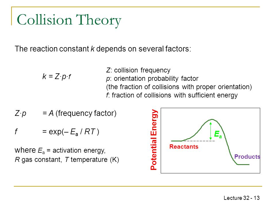 Collision Theory The reaction constant k depends on several factors: