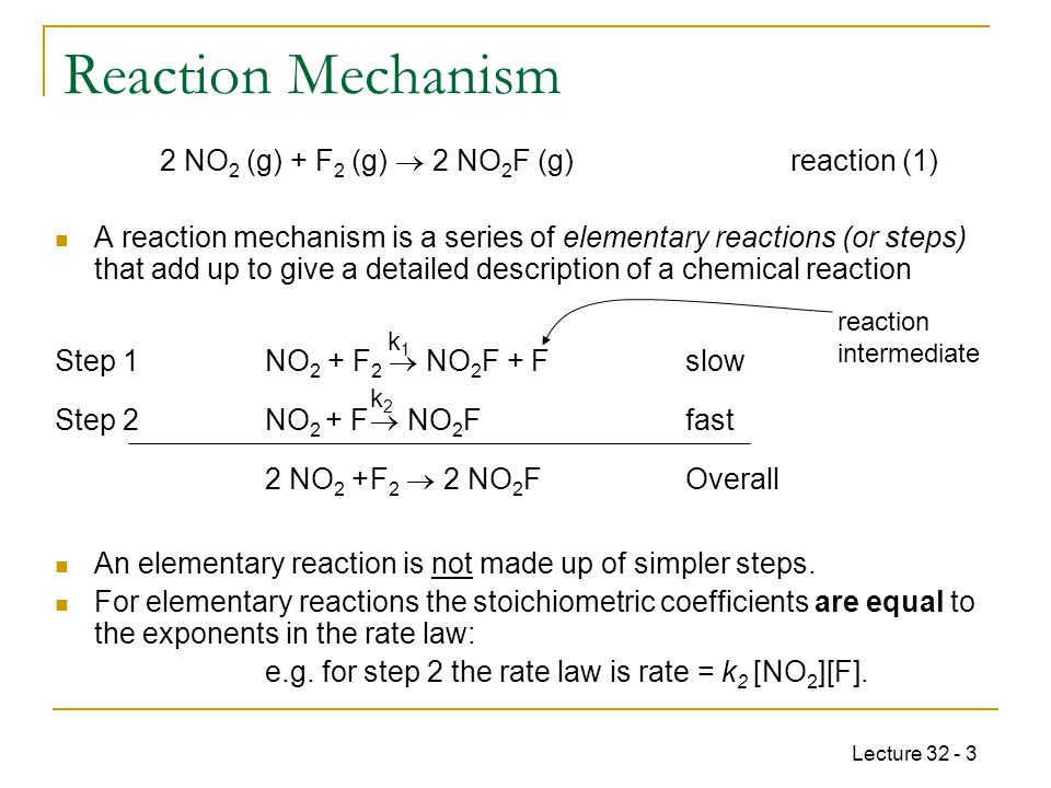 Reaction Mechanism 2 NO2 (g) + F2 (g)  2 NO2F (g) reaction (1)