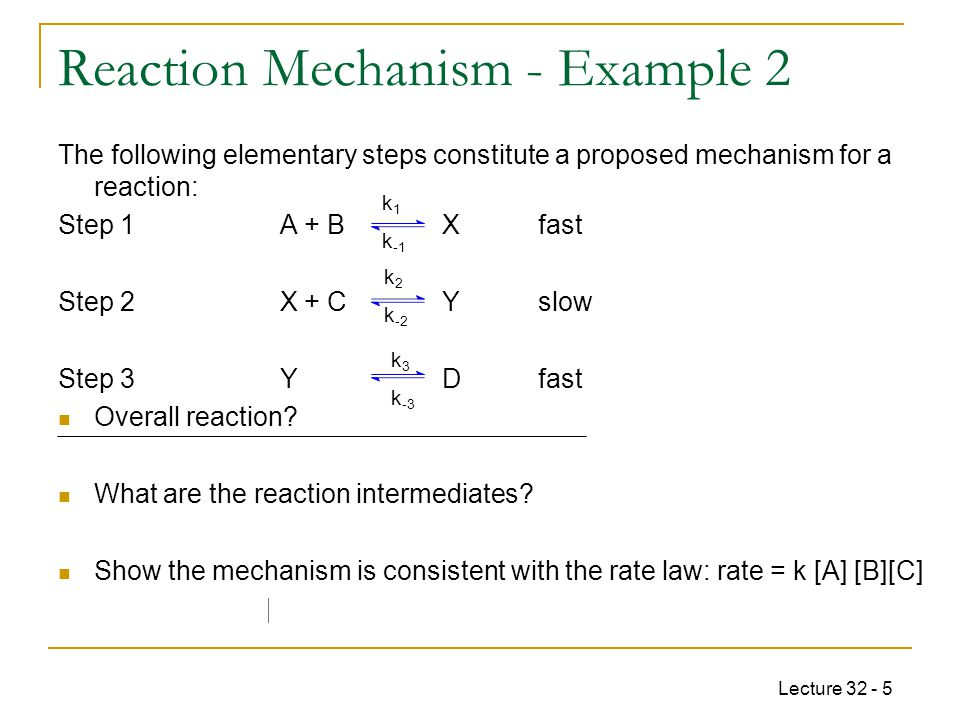 Reaction Mechanism - Example 2