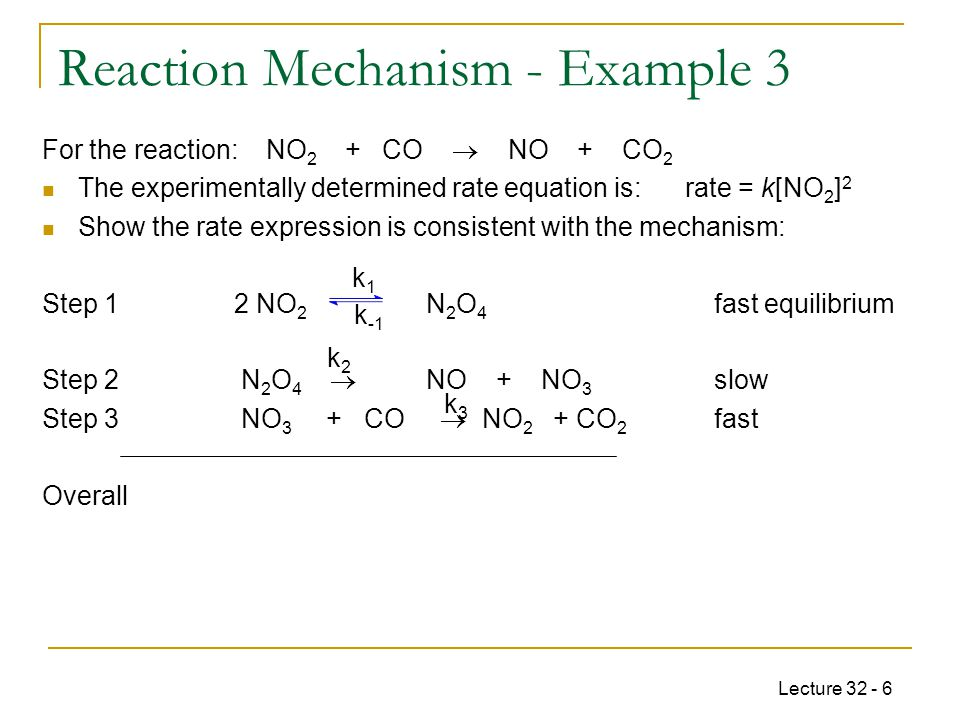 Reaction Mechanism - Example 3