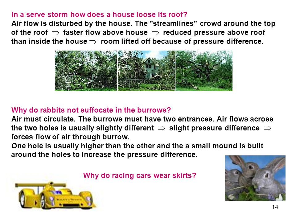In a serve storm how does a house loose its roof