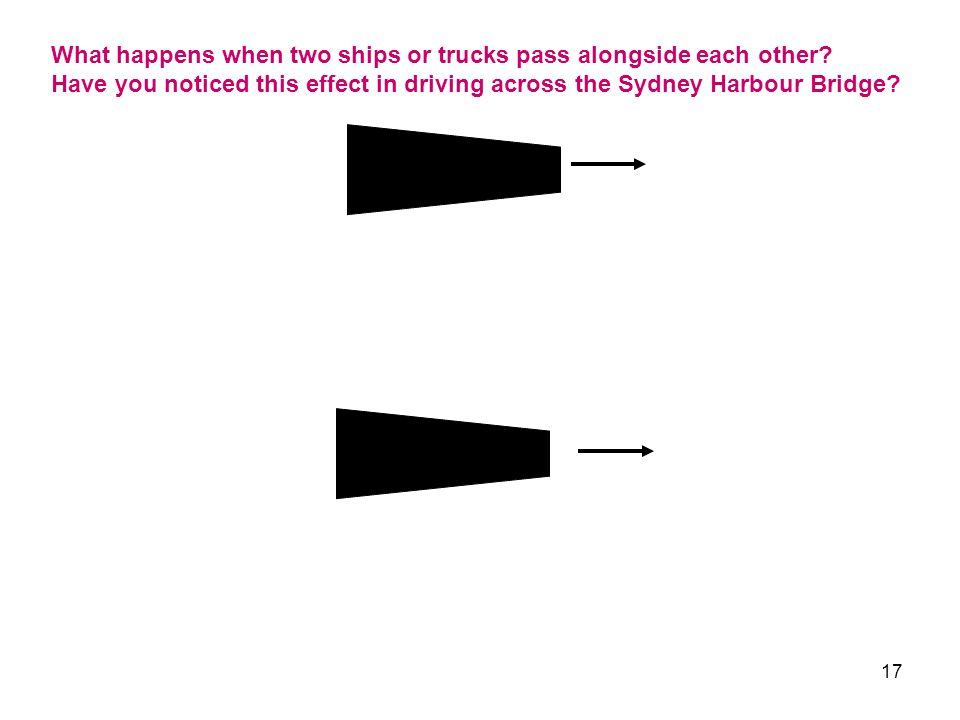 What happens when two ships or trucks pass alongside each other