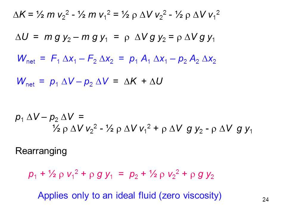 K = ½ m v22 - ½ m v12 = ½  V v22 - ½  V v12