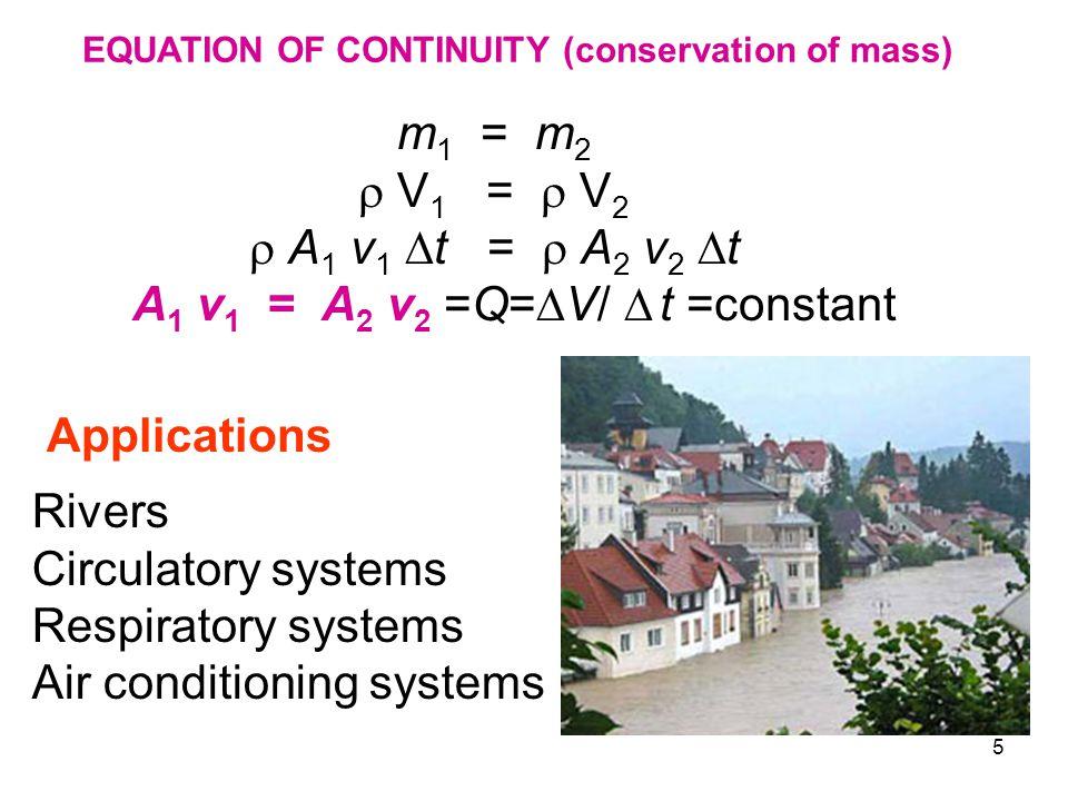 A1 v1 = A2 v2 =Q=V/  t =constant