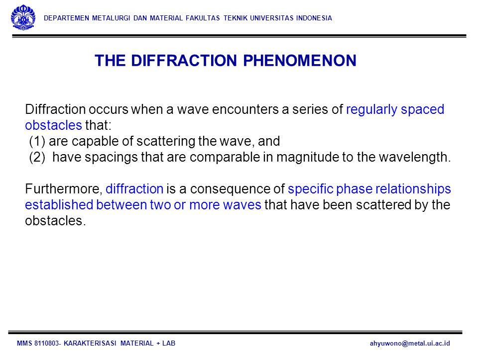 THE DIFFRACTION PHENOMENON
