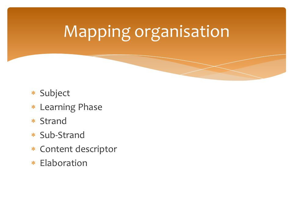 Mapping organisation Subject Learning Phase Strand Sub-Strand