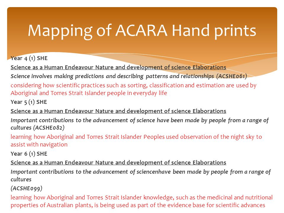 Mapping of ACARA Hand prints