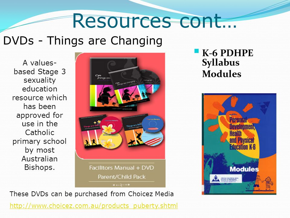 Resources cont… DVDs - Things are Changing K-6 PDHPE Syllabus Modules