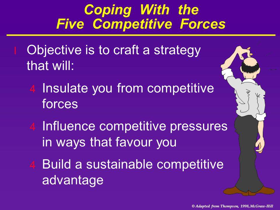 Coping With the Five Competitive Forces