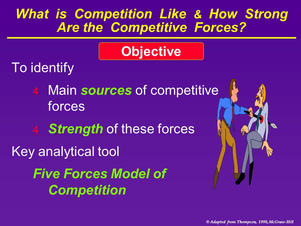 What is Competition Like & How Strong Are the Competitive Forces