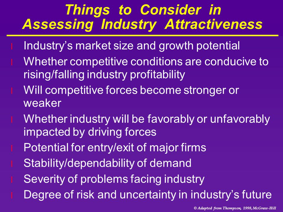 Things to Consider in Assessing Industry Attractiveness