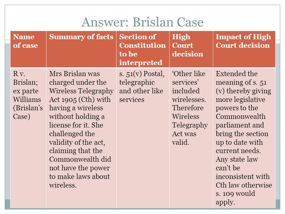 Answer: Brislan Case Name of case Summary of facts