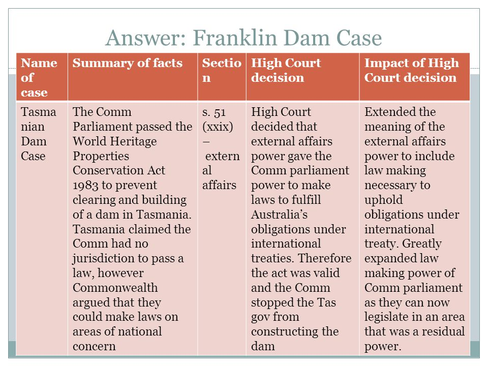 Answer: Franklin Dam Case