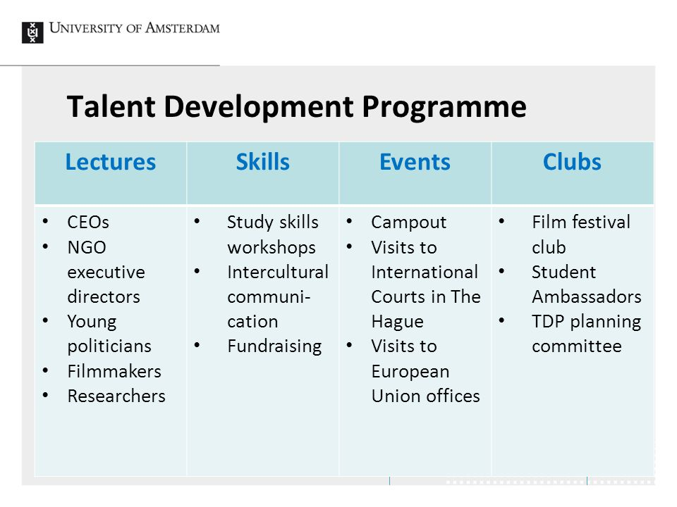 Talent Development Programme