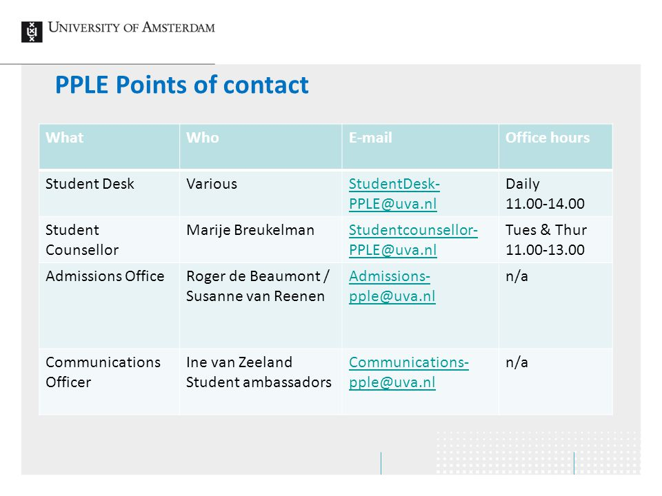PPLE Points of contact What Who E-mail Office hours Student Desk