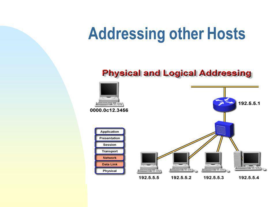 Addressing other Hosts