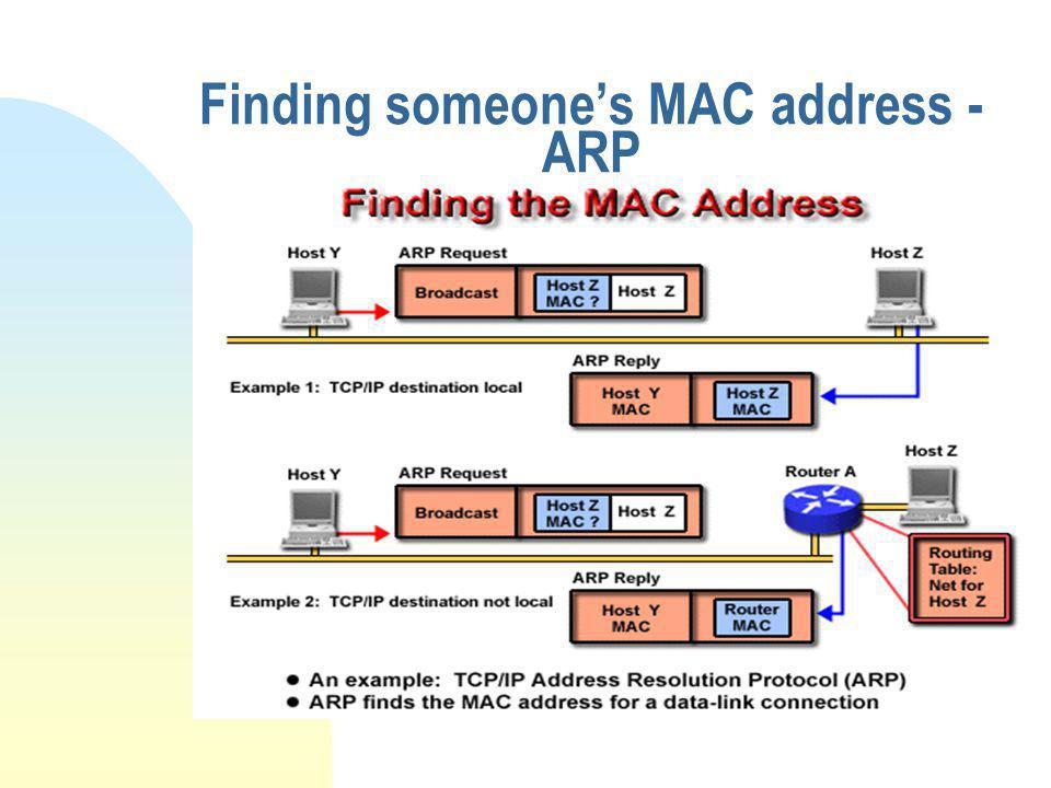 Finding someone's MAC address - ARP