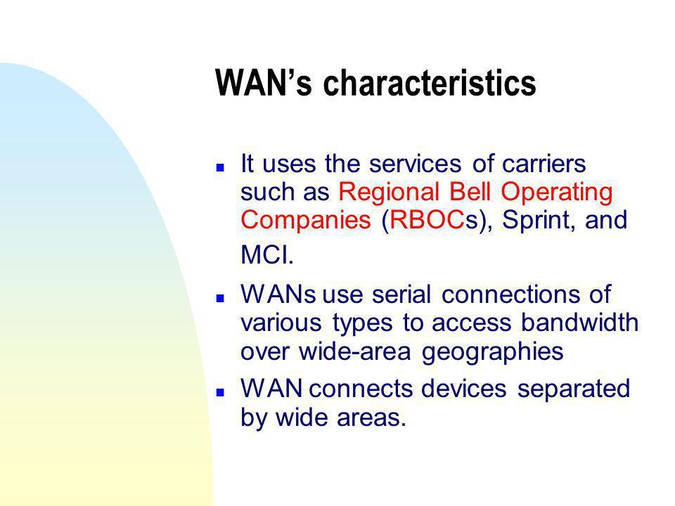 WAN's characteristics