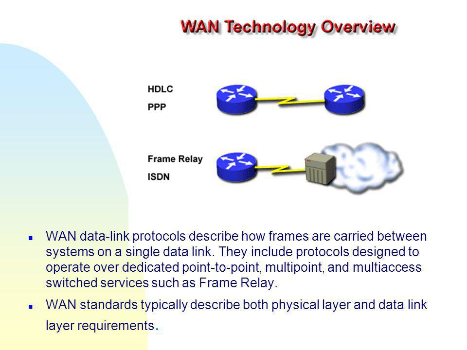 WAN data-link protocols describe how frames are carried between systems on a single data link. They include protocols designed to operate over dedicated point-to-point, multipoint, and multiaccess switched services such as Frame Relay.