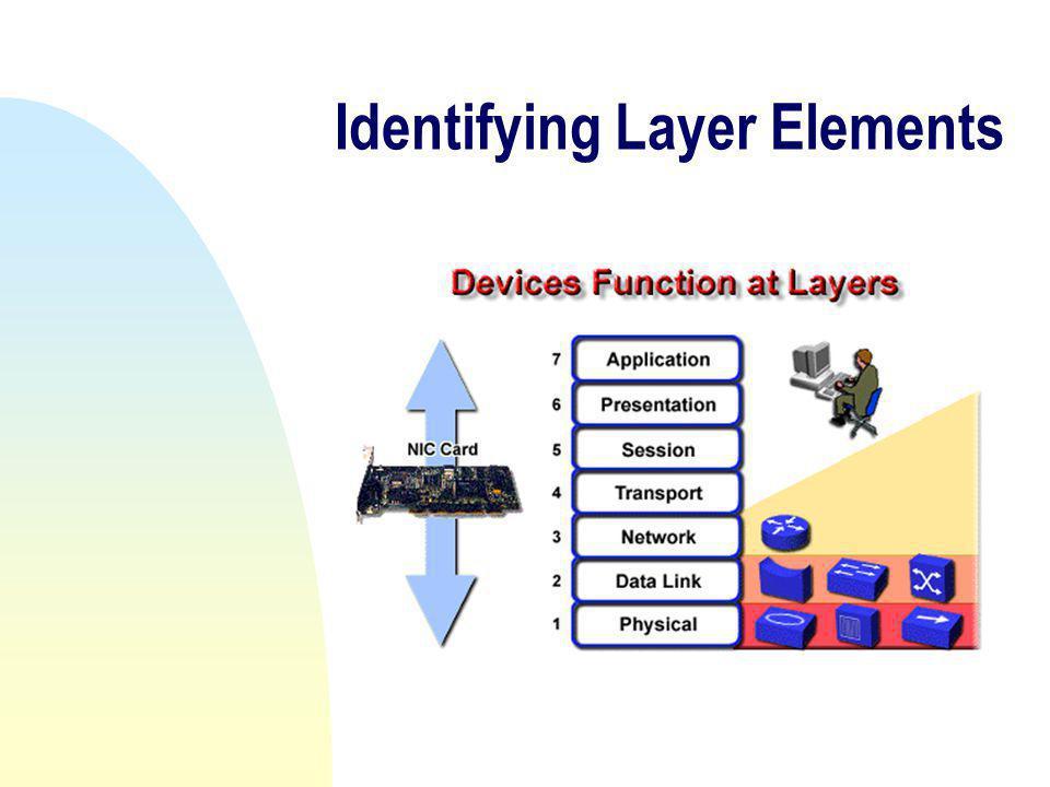 Identifying Layer Elements