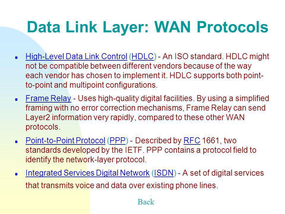 Data Link Layer: WAN Protocols