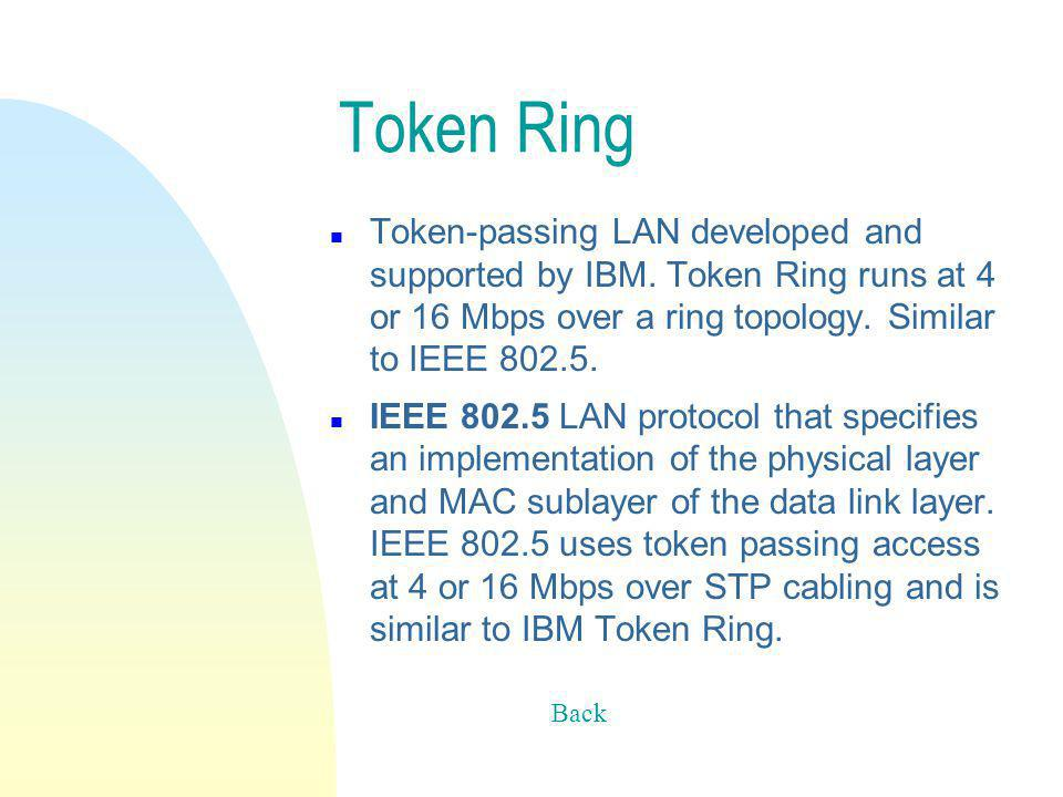 Token Ring Token-passing LAN developed and supported by IBM. Token Ring runs at 4 or 16 Mbps over a ring topology. Similar to IEEE 802.5.