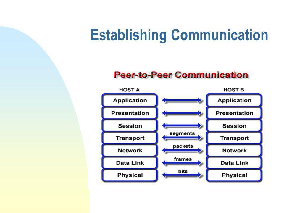 Establishing Communication