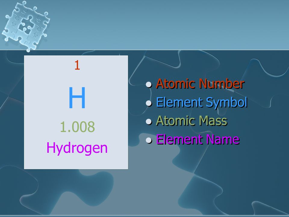 H 1.008 Hydrogen 1 Atomic Number Element Symbol Atomic Mass