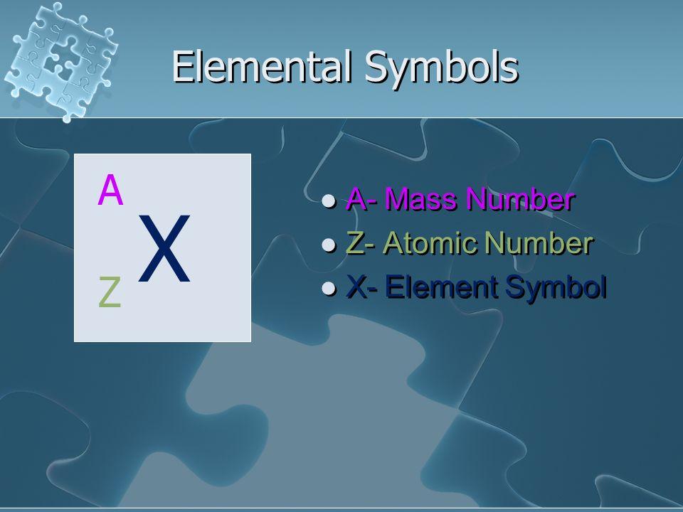 X Elemental Symbols A Z A- Mass Number Z- Atomic Number