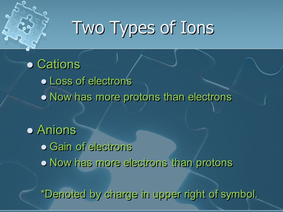 Two Types of Ions Cations Anions Loss of electrons