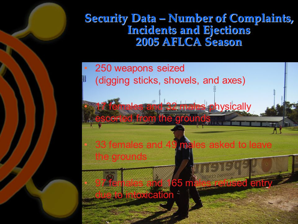 Security Data – Number of Complaints, Incidents and Ejections 2005 AFLCA Season