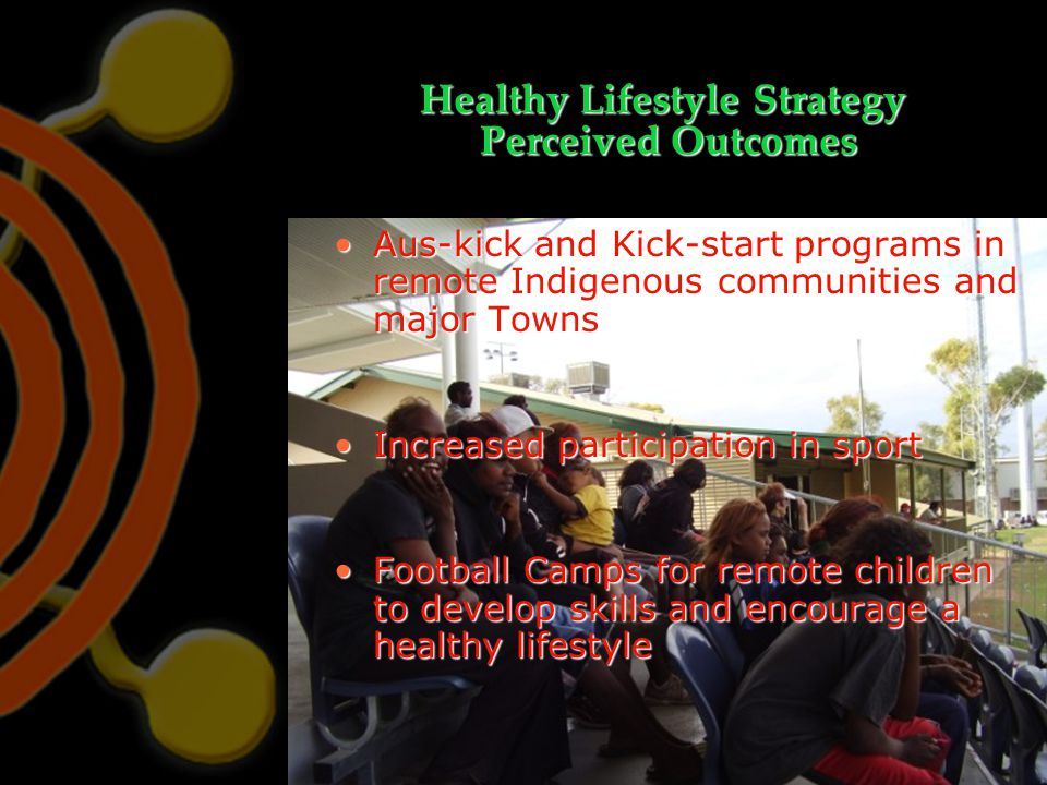 Healthy Lifestyle Strategy Perceived Outcomes